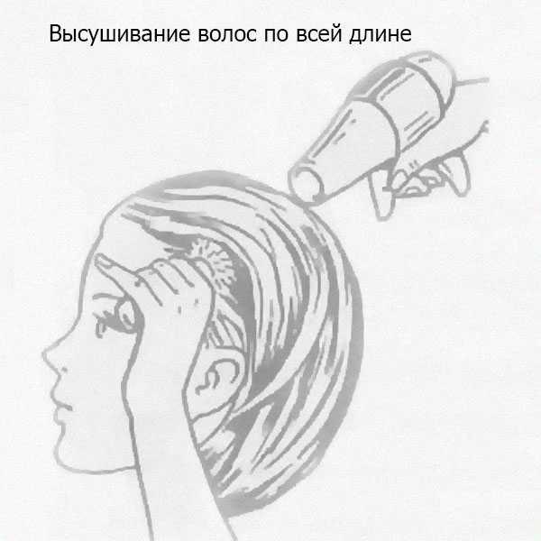 Высушивание волос феном